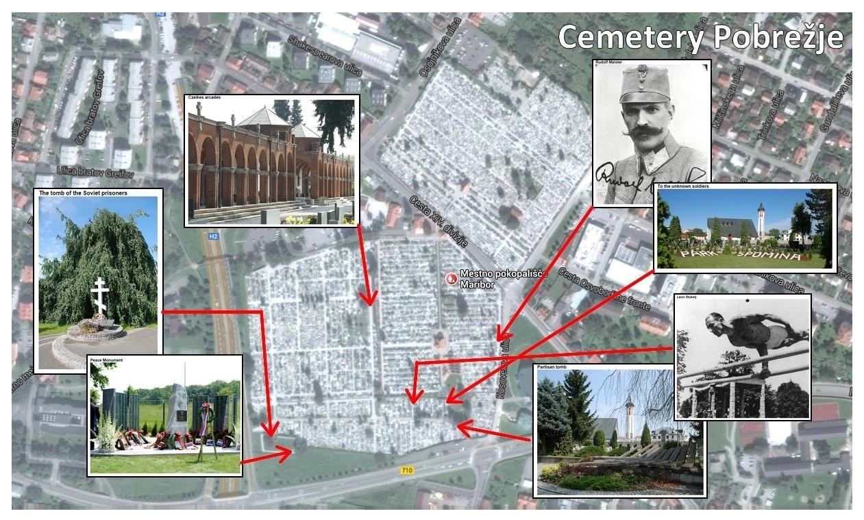 POI-s at Cemetery Pobrežje